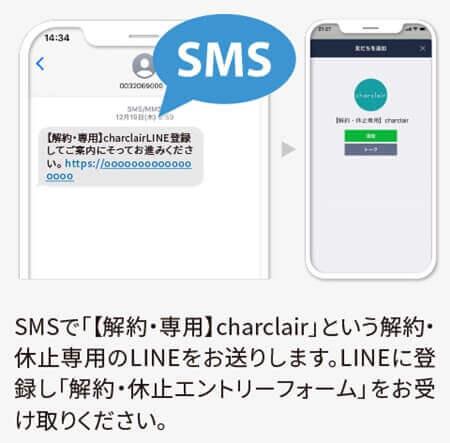 SMSの画面
