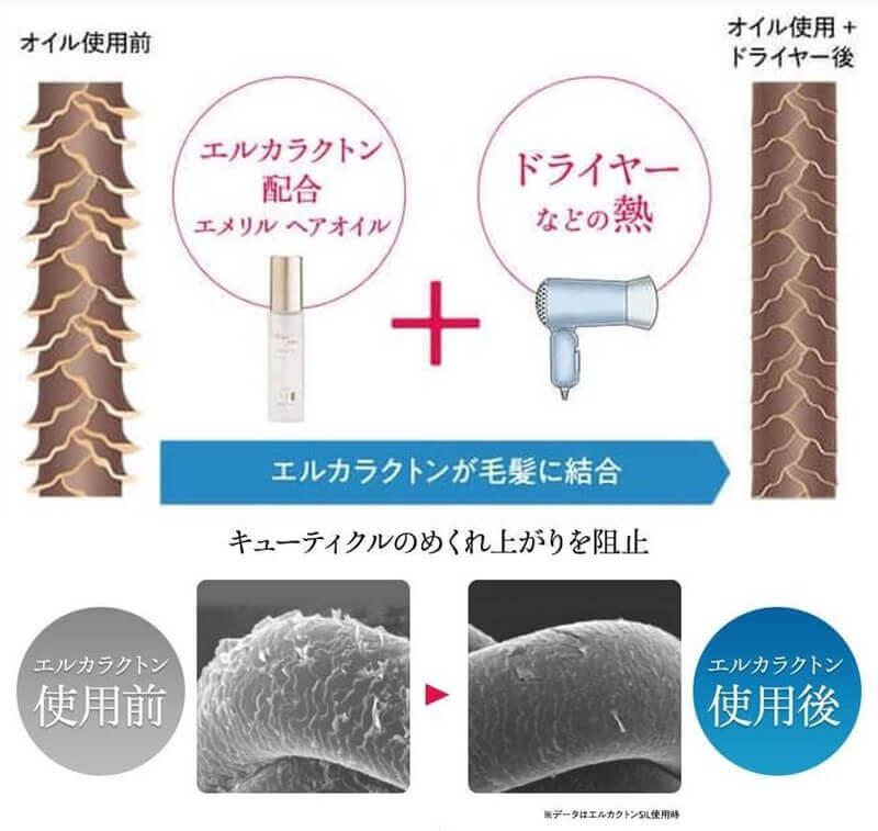 エメリルオイル使用後の髪の状態